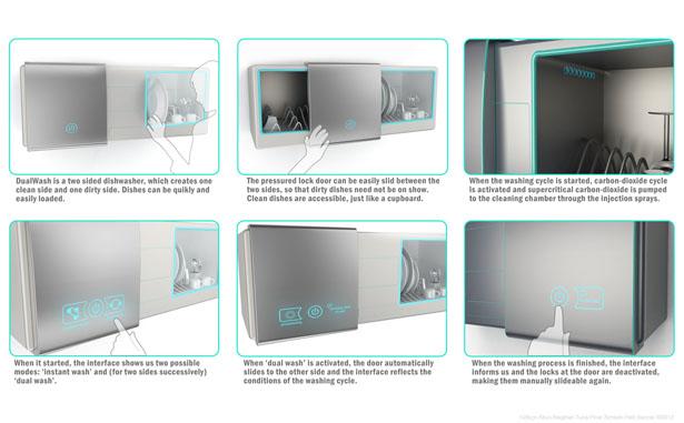 wasserloser geschirrsp ler vereint geschirrschrank und. Black Bedroom Furniture Sets. Home Design Ideas