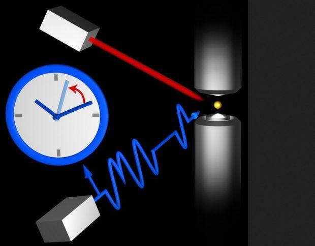 Optische Einzelionen-Uhr: Deutsche Forscher bauen ...